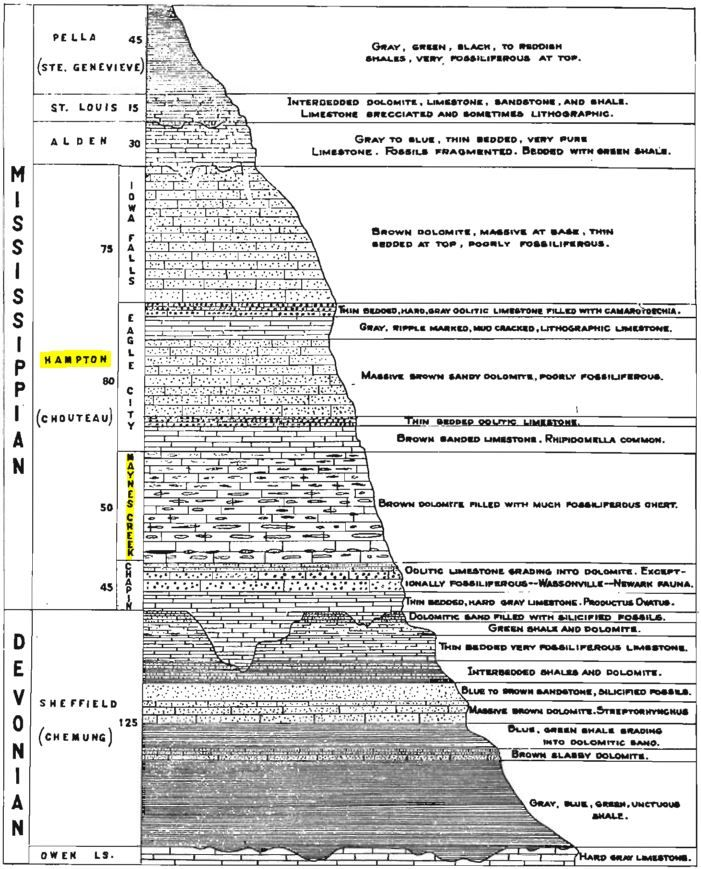 Hampton_Stratigraphy